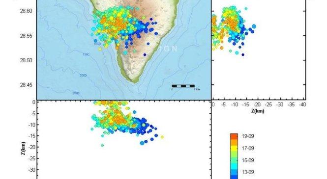 Обновленная информация о сейсмическом рое и извержении на Ла-Пальме 18-19 сентября