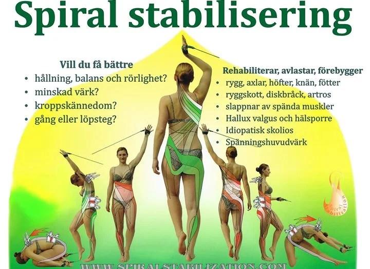 Workshop + föreläsning i Spiral Stabilisering