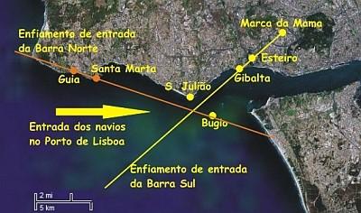 Representação esquemática das barras para orientação dos navios, à entrada do Porto de Lisboa, e dos faróis que definem o alinhamento dessas barras