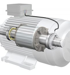 reliable motor control with newest generation skf sensor bearings [ 1920 x 915 Pixel ]