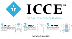 ice-back-pain-icce-relief-cold-pack-KFAN-LUPUS