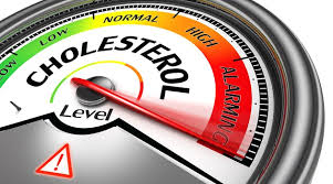 Avoid A Heart Attack–Lower Cholesterol!