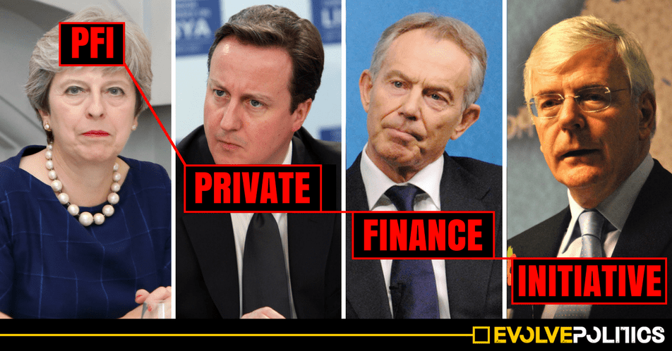 Private Finance Initiatives - PFI - Theresa May, David Cameron, Tony Blar, John Major