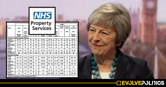 Massive 5-figure bonuses paid to Privatise NHS Property Executives as NHS services on 'brink of financial collapse'