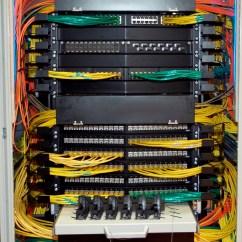 Structured Cabling Wiring Diagram 2003 Saturn L200 Rear Brakes Data Installation Mi