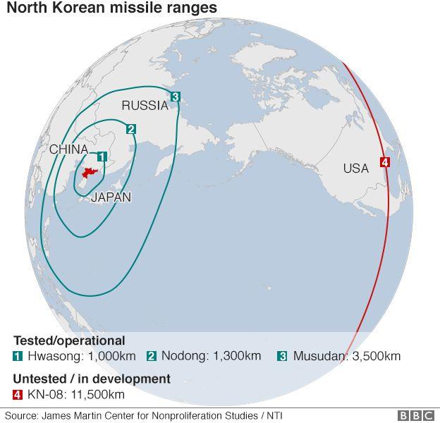 _95456385_icbm_missiles_ranges_624
