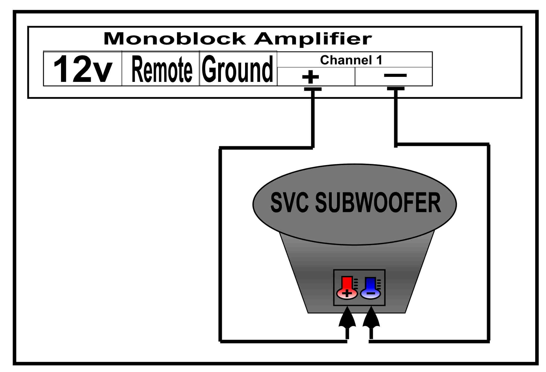 car sub wiring diagram guitar diagrams 1 pickup no volume amp and subwoofer