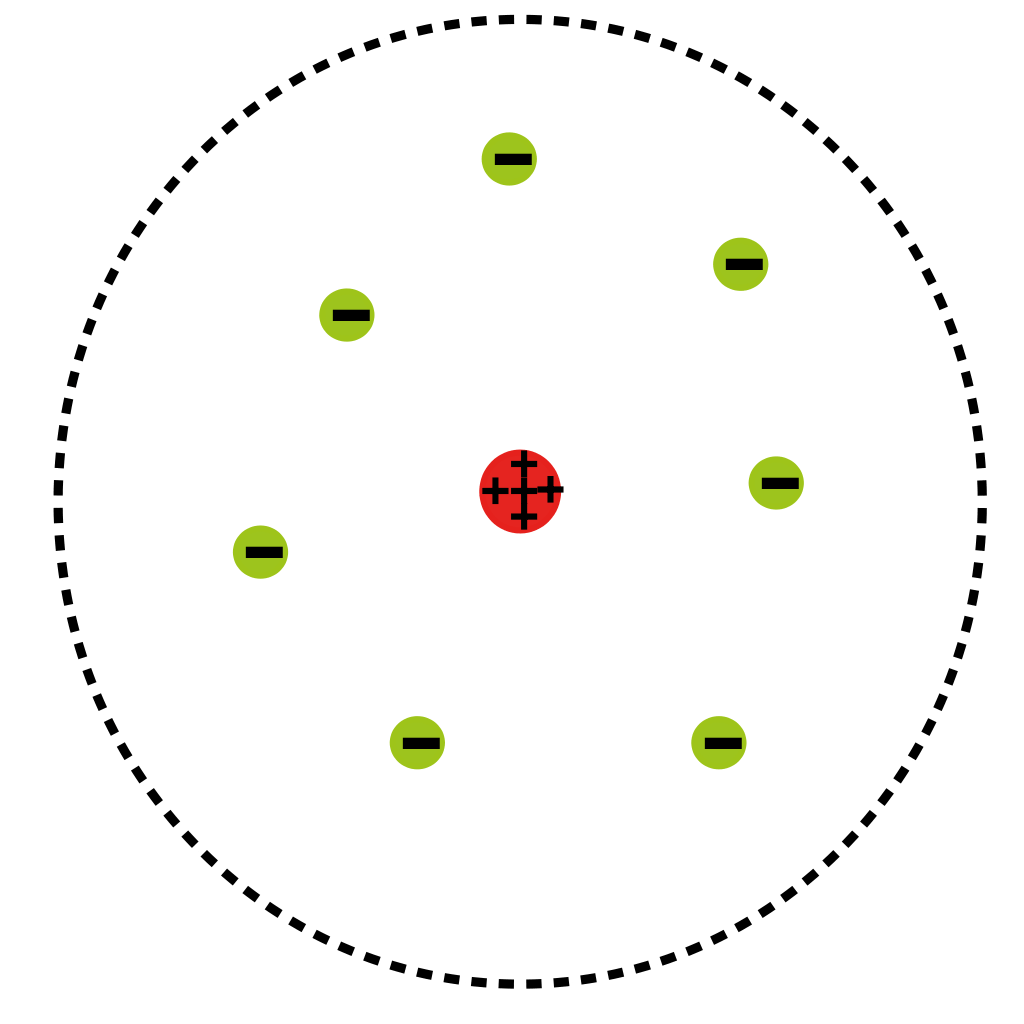 Atom Teorisinin Evrimi