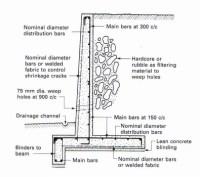 Retaining Wall Basics  EVstudio, Architect Engineer ...