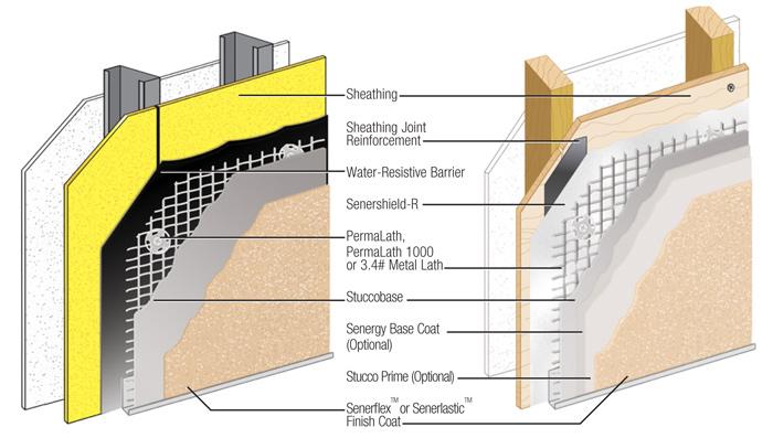 Basic Stucco Overview  EVstudio Architect Engineer Denver Evergreen Colorado Austin Texas