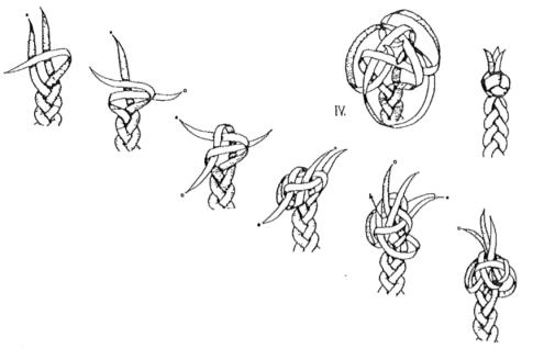 Az illusztráció Lukovszky Ilona Bőrmívesség című könyvében találhatók