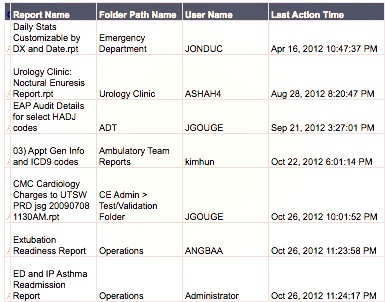 Sample List of ICD-9 Reports
