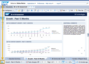 SAP Analytics Extensions from Web Intelligence