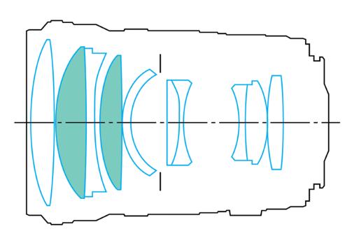 оптическая схема Canon EF 135/2L USM
