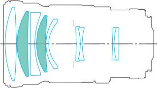 Canon EF 200/2.8 II USM оптическая схема