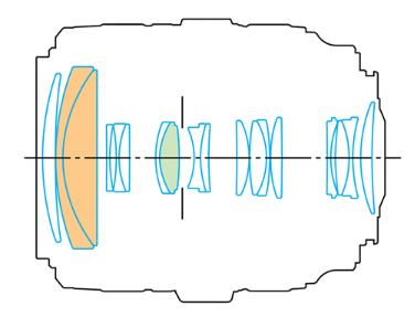 оптическая схема Canon EF 70-300/4.5-5.6 DO IS USM