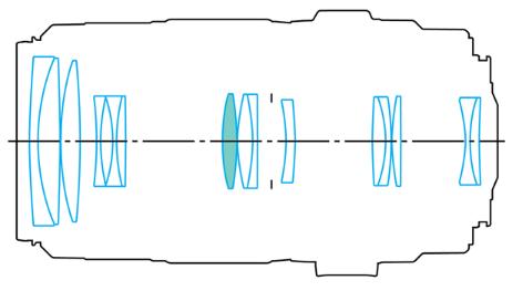 оптическая схема Canon EF 70-300/4-5.6 IS USM