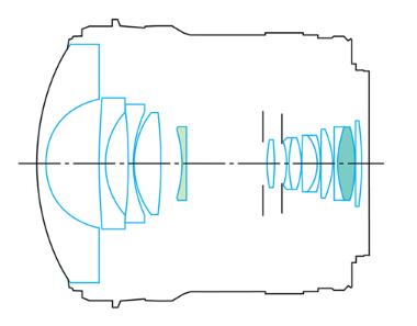оптическая схема Canon EF 8-15/4L USM FISHEYE