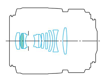 оптическая схема Canon EF MP-E65/2.8 1-5X