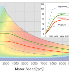 alternative accelerator pedal interpretation for efficiency [ 1296 x 682 Pixel ]