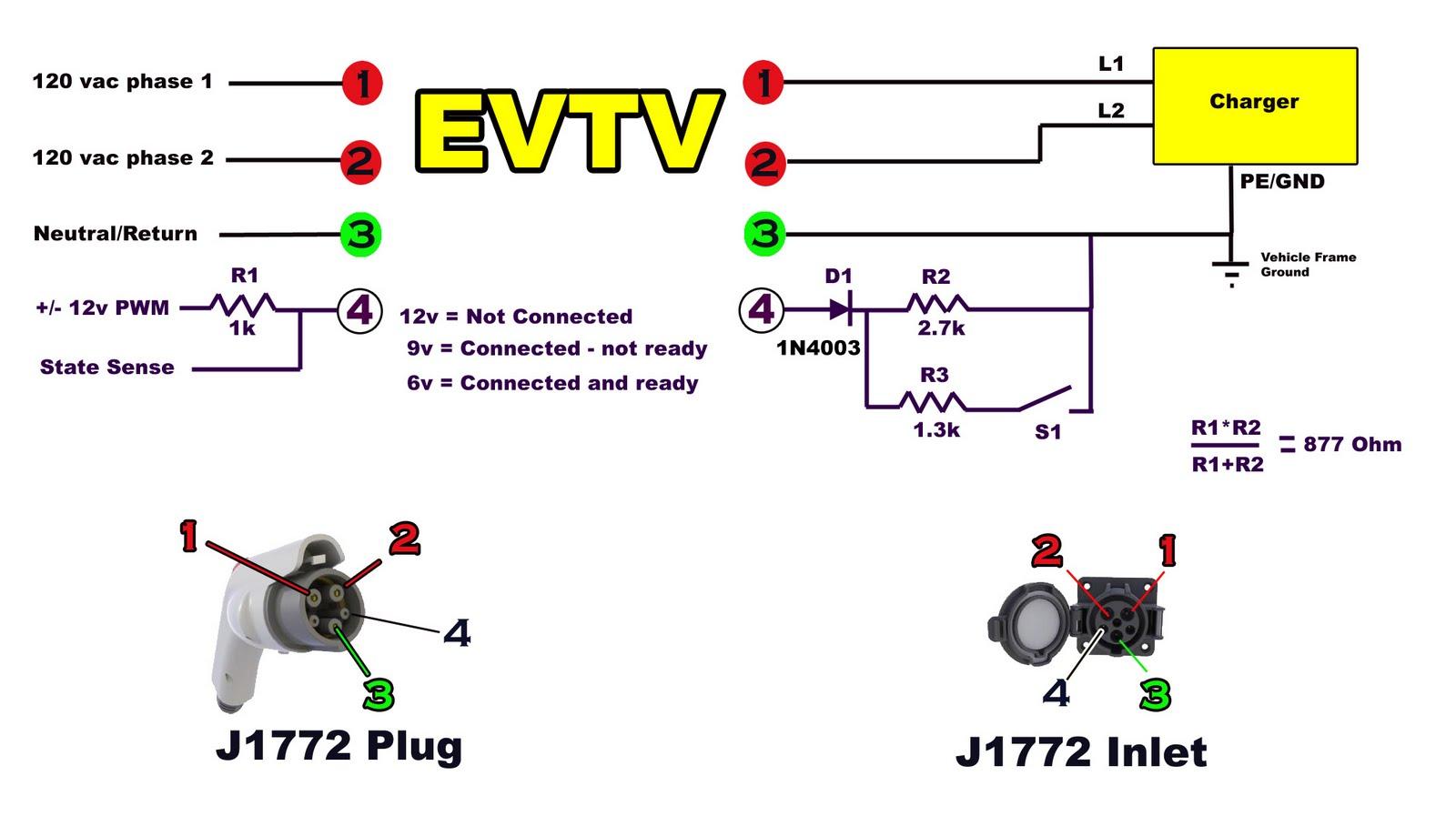medium resolution of sae j1772 schematic wiring diagram data sae j1772 schematic