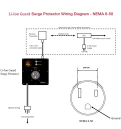wiring diagram s81nl simple wiring schema basic electrical wiring diagrams 50 plug wiring diagram wiring diagrams [ 3600 x 3300 Pixel ]