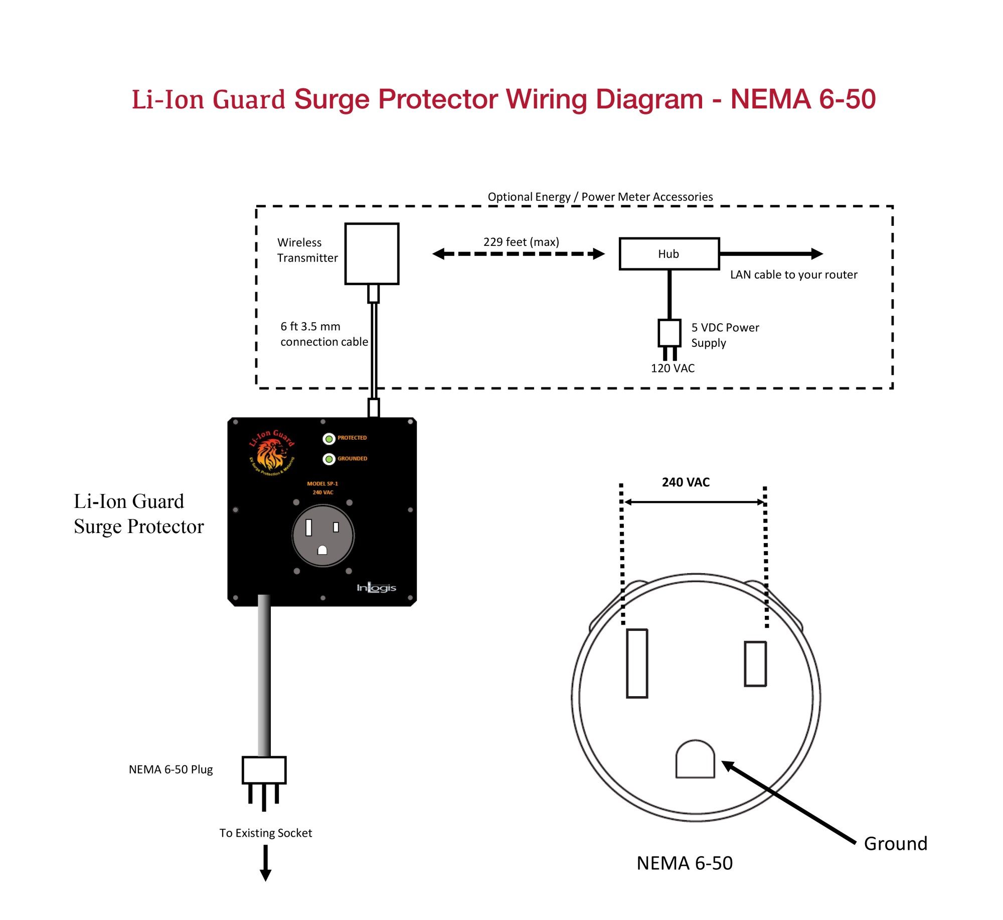 hight resolution of inlogis li ion ev surge protector and wireless energy