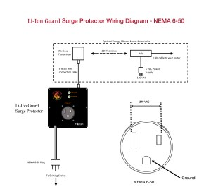 InLogis LiIon EV Surge Protector and Wireless Energy