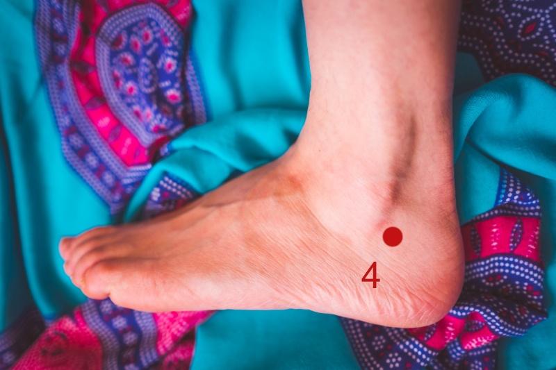 punkty marma stopa