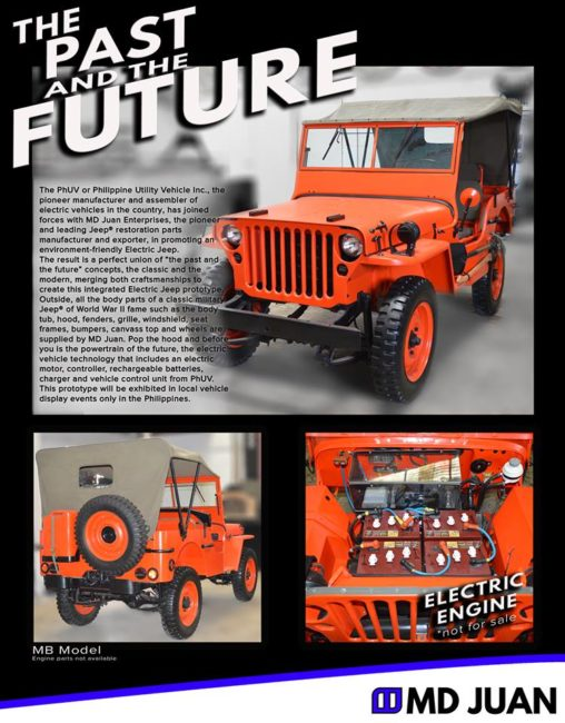 Md Juan Jeep In A Crate : crate, Juan's, Electric, EWillys