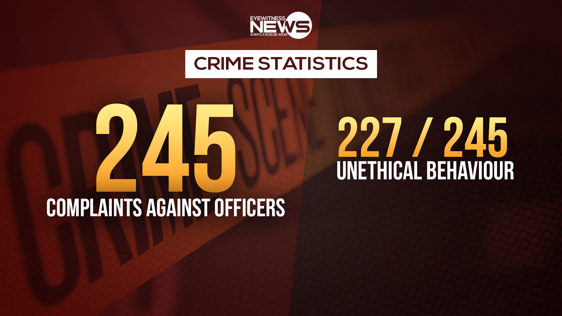 Police complaints increase