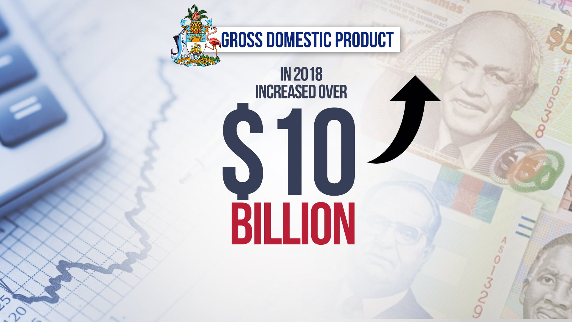 Country's GDP up by $10+ billion