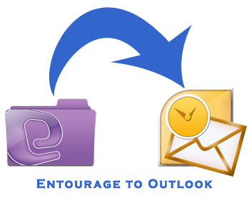 Entourage to Outlook Converter – Worth Tool to Change MBOX Files in PST Form
