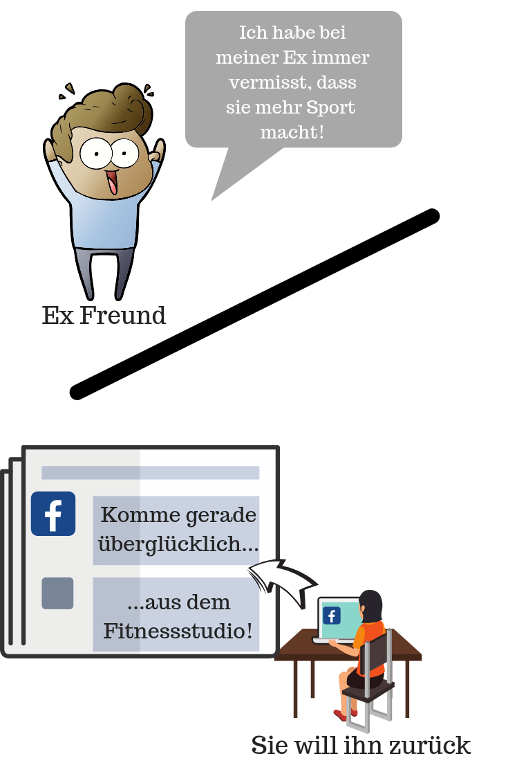 ex zurück tipps - mit facebook arbeiten