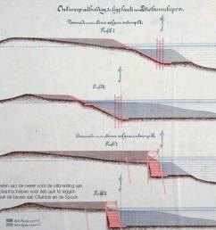 milou expo2025 process west oil port history1 page 15 jpg  [ 1100 x 778 Pixel ]