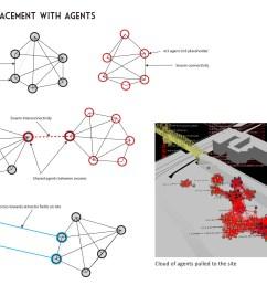 agent based generative design system [ 2481 x 1754 Pixel ]