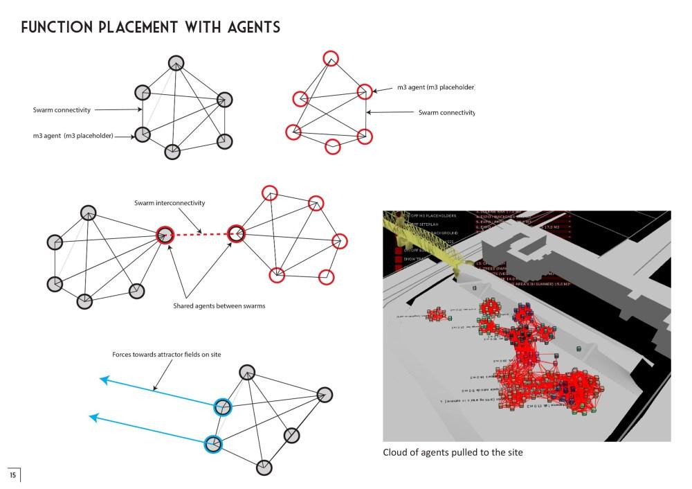 medium resolution of agent based generative design system