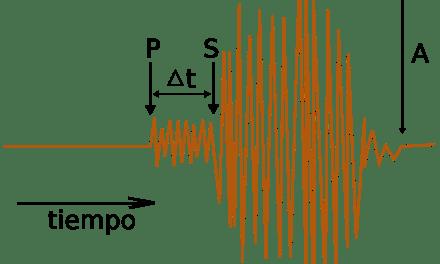 Curso: Procesamientos de señales sísmicas: Técnicas y algoritmos