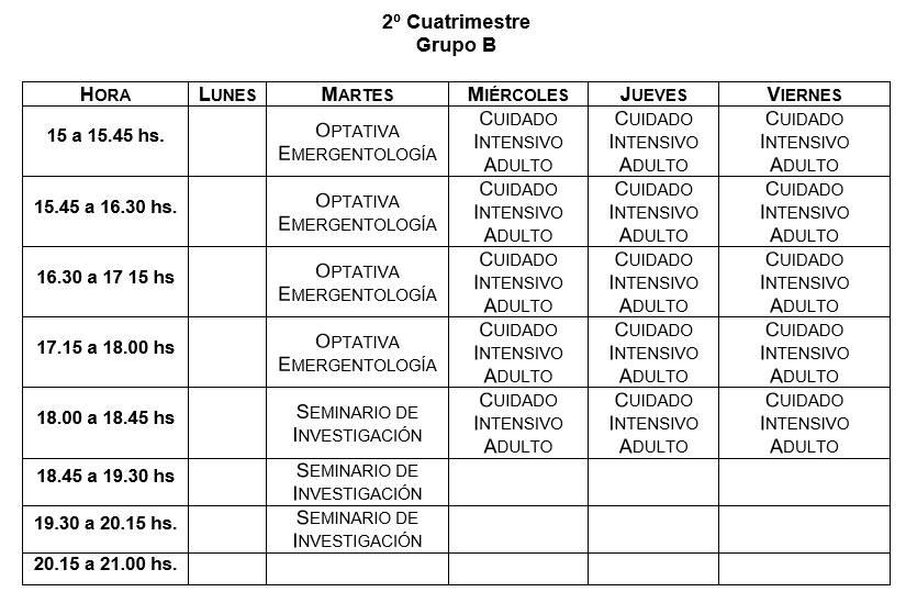 ENFERMERIA 4 -4