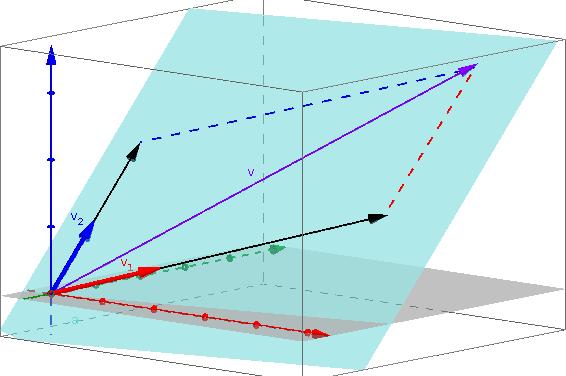 Depto. de Geofísica y Astronomía: Auxiliar docente – 2º categoría – Simple