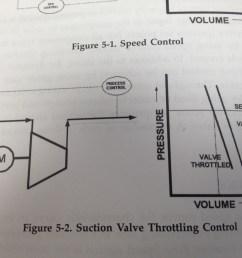 throughput control [ 3264 x 2448 Pixel ]