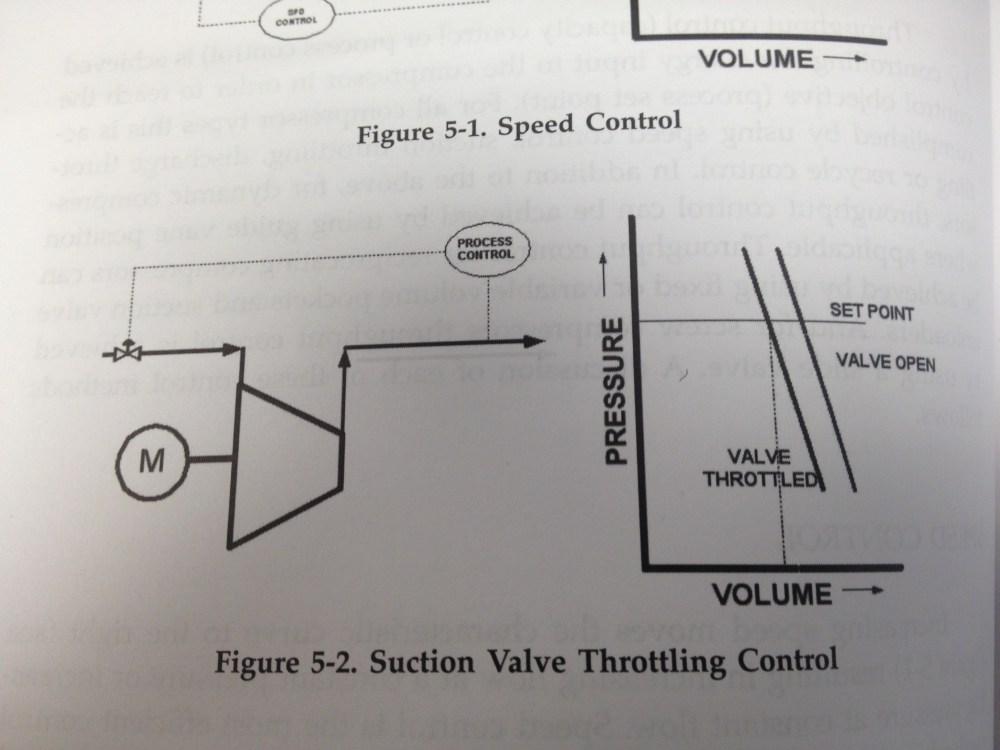 medium resolution of throughput control