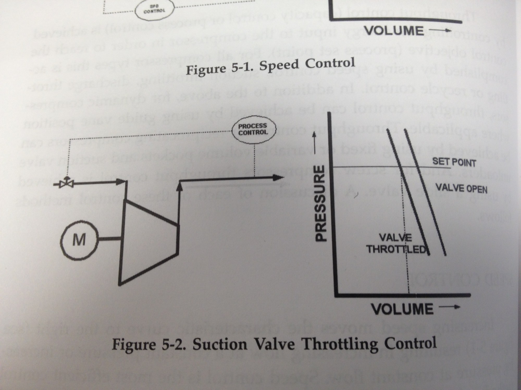 hight resolution of throughput control