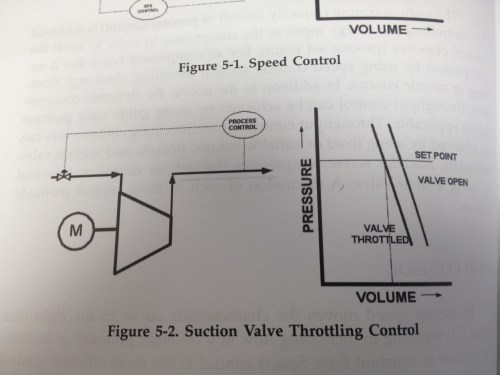 small resolution of throughput control