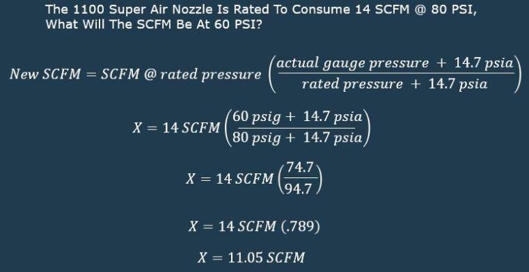 Scfm To Cfm Compressed Air