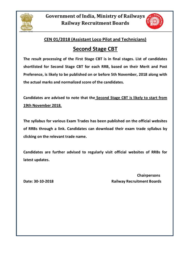 RRB ALP Results 2018