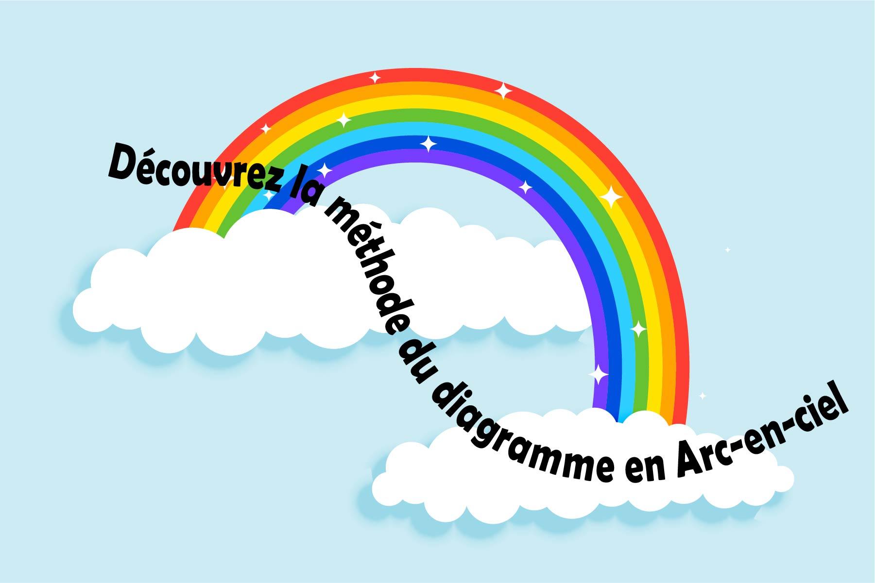 Trouver tous les diviseurs d'un nombre grâce à la méthode de l'arc-en-ciel