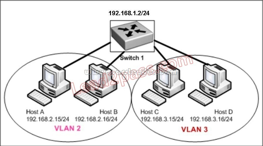 Valid 100-105 Dumps with VCE and PDF for Free (Question 41