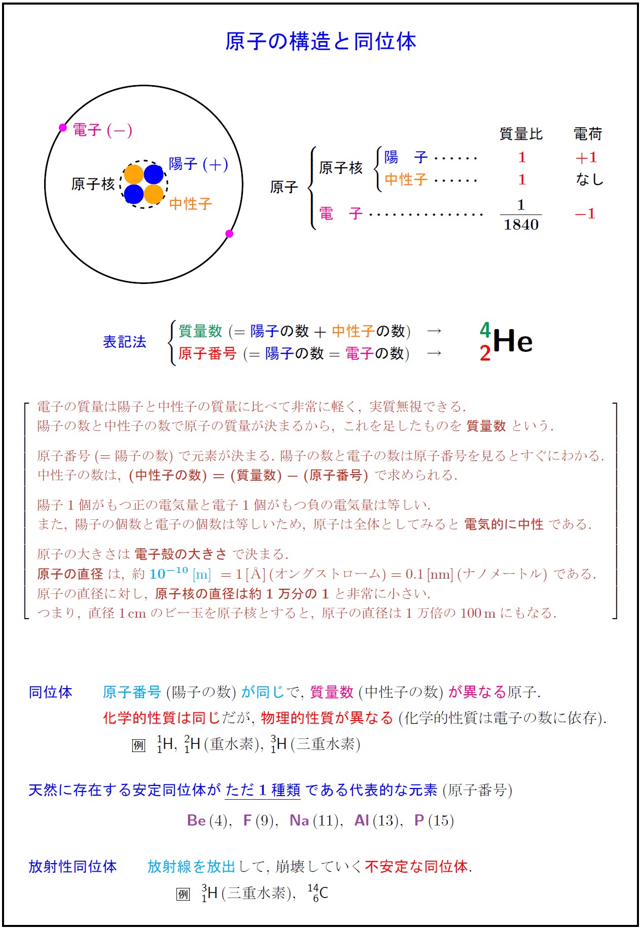 atomic-structure-isotope