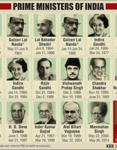 List of presidents and prime ministers india also all  general rh exampariksha